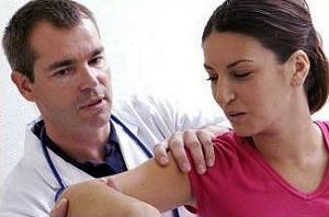 Периартрит плечевого сустава - симптомы лечение профилактика