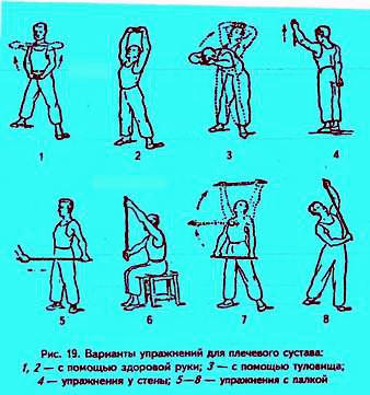 Операция на тазобедренном суставе в иркутске