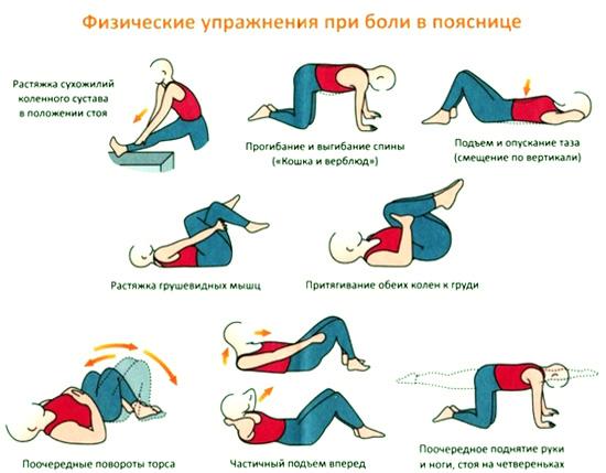 Могут ли болеть колени при поясничном остеохондрозе
